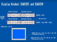 Amiga Hardware Programming in C