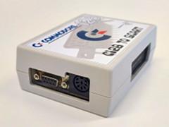 C128toSCART - C128
