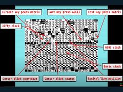 TechTinkering - VIC20 Zero Page
