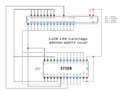 World of Jani - C128 Cartridge